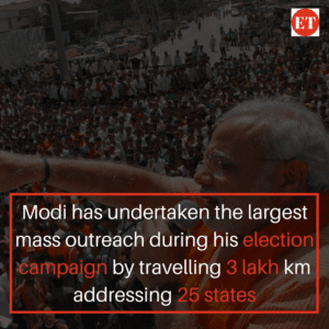 Narendra Modi has undertaken the largest mass outreach during his election campaign by traveling 3 lakh km addressing 25 states in 2014 elections.
